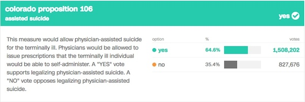 assisted suicide 11 Euthanasia and assisted suicide in canada publication no 2015-139-e 15 december 2015.