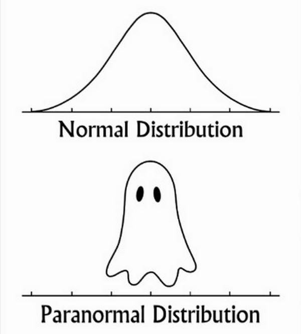Paranormal Distribution Alvinalexander Com