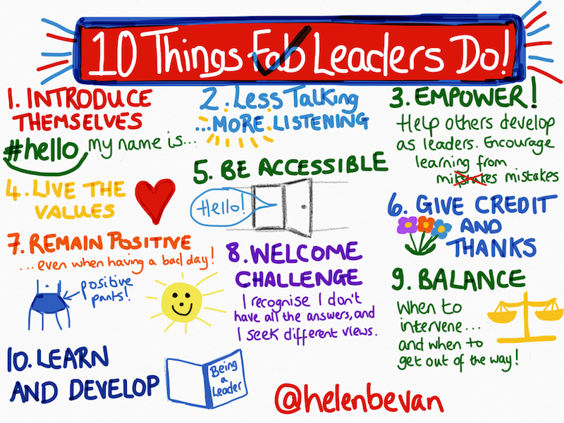 Ten things fab leaders do | alvinalexander.com