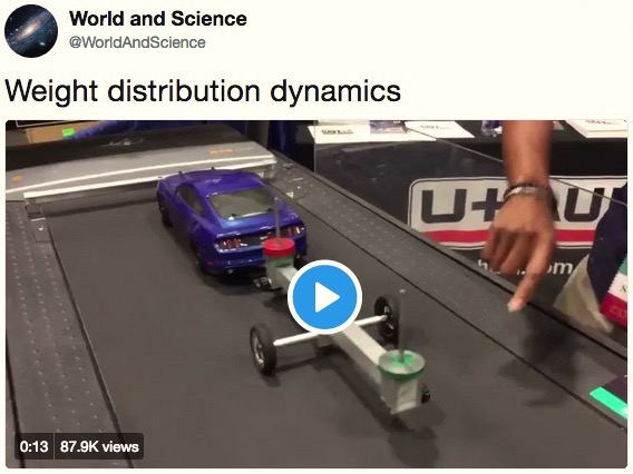 Weight distribution dynamics video - car with trailer