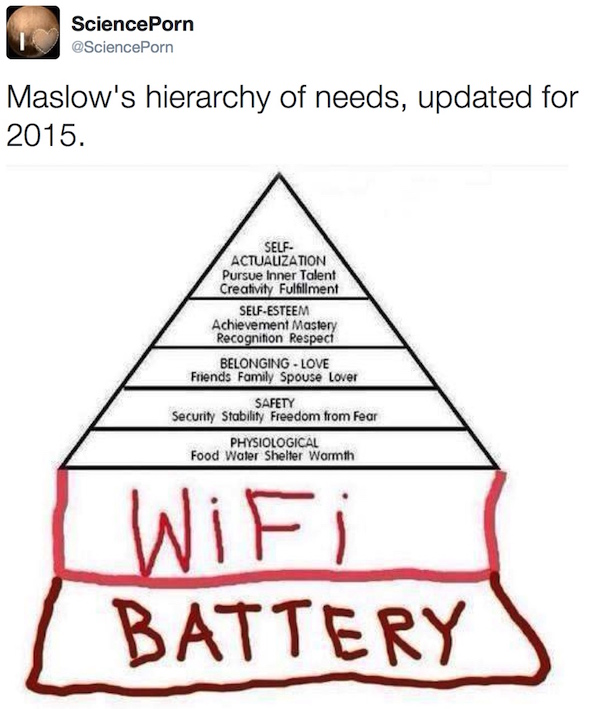 Maslow S Quot Hierarchy Of Needs Quot 2015 Edition