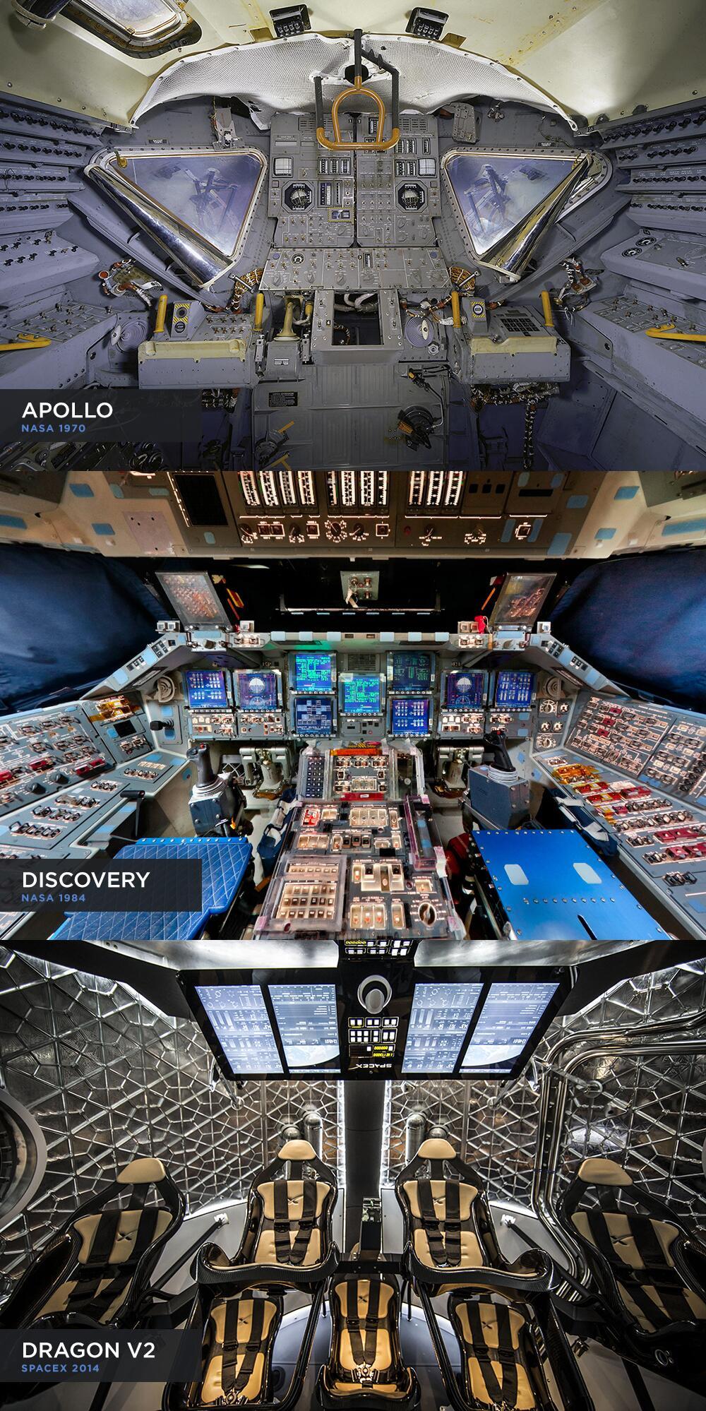 The 45 year evolution of spacecraft cockpit design
