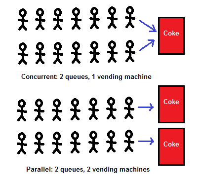 parallelism examples - photo #33
