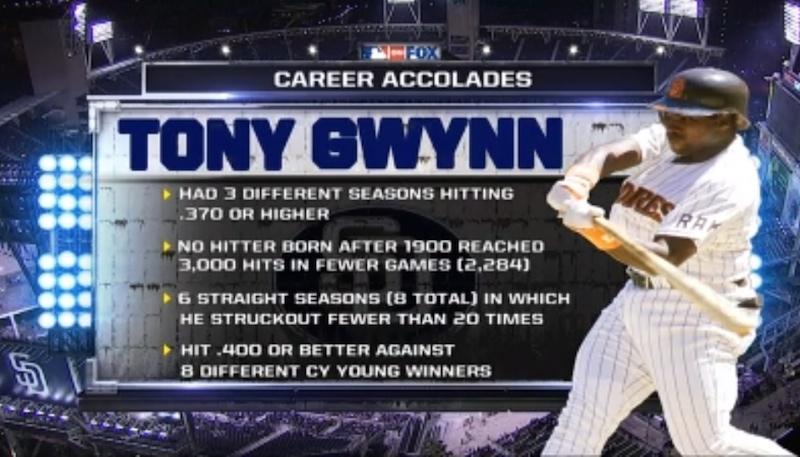 Tony Gwynn Career Stats