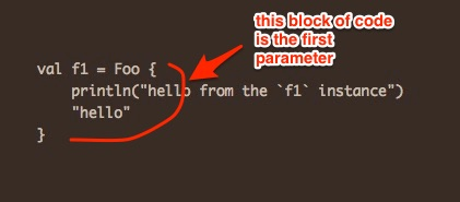 Scala anonymous class example - passing a block of code