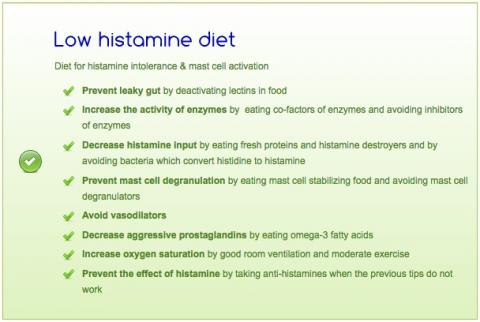 Low-histamine diet information