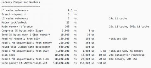 Alvin Alexander | Java, Scala, Unix, Perl, Mac OS X | alvinalexander com