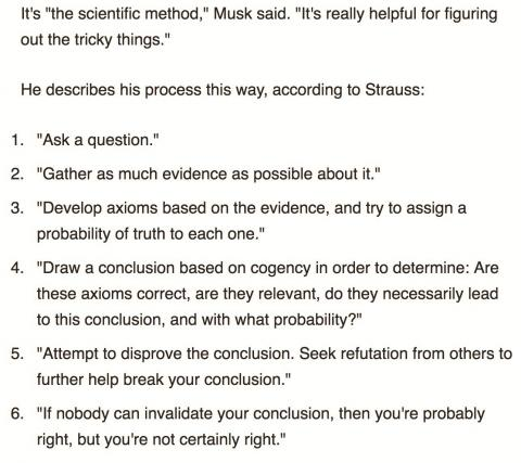 Elon Musk's six questions (the scientific method)