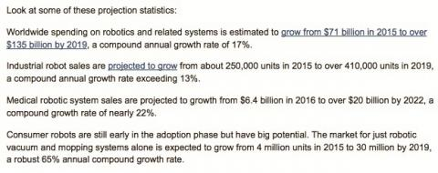 Projected growth of robot markets