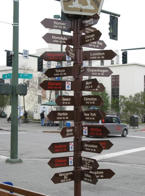 Signpost in Anchorage, Alaska