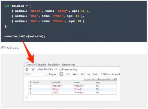 JavaScript console.table logging/debugging output