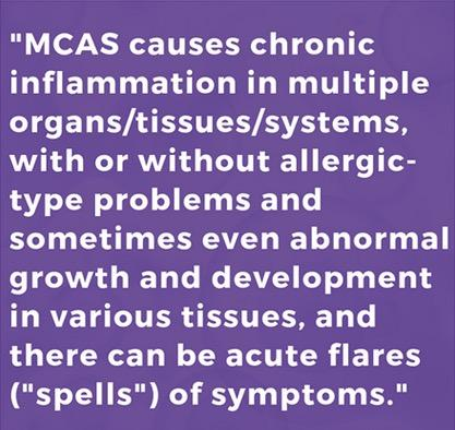 MCAS/MCAD causes chronic inflammation in multiple organs