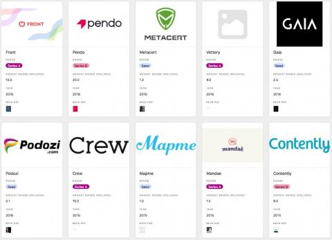 A collection of startup Pitch Decks