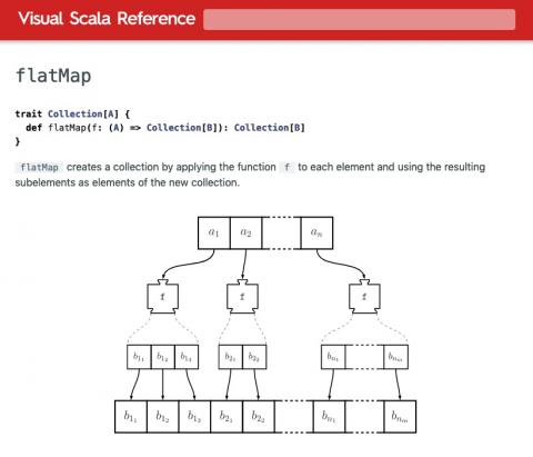 Visual Scala Reference project
