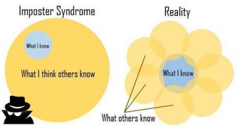 Imposter Syndrome vs Reality