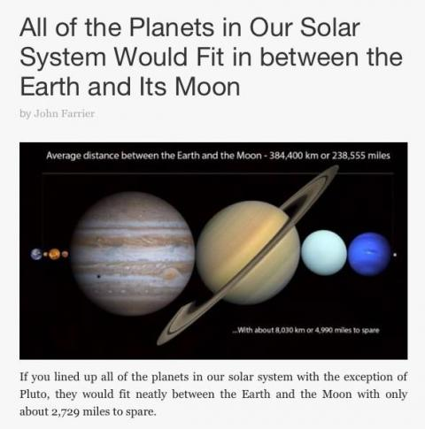 All the planets fit between the Earth and Moon