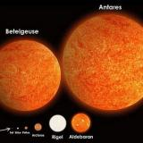 The scale of the universe (our sun compared to other stars)